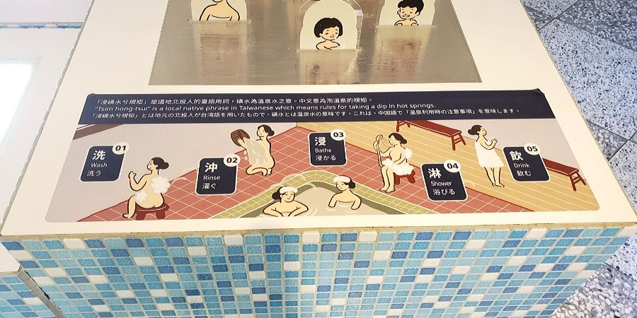Helpful illustration on how to use a hot spring etiquette in Taiwan